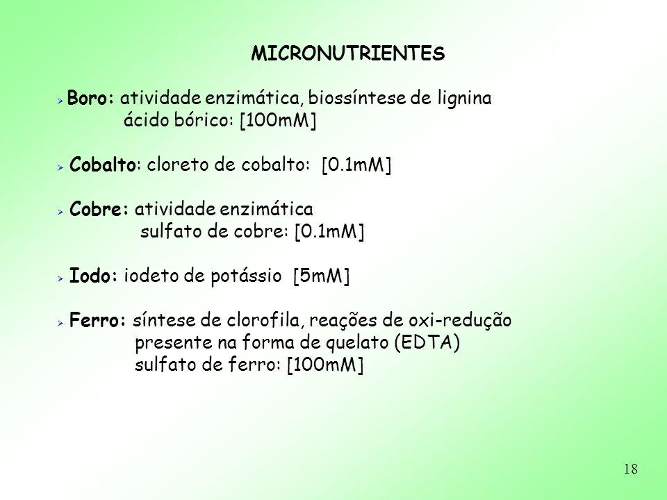MICRONUTRIENTES Boro: atividade enzimática, biossíntese de lignina. ácido bórico: [100mM] Cobalto: cloreto de cobalto: [0.1mM]